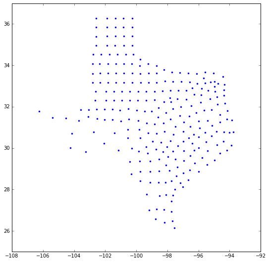 Spatial weights in PySAL · Geographic Data Science with PySAL and